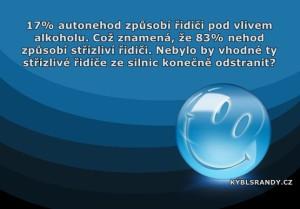 17% autonehod způsobí řidiči pod vlivem alkoholu